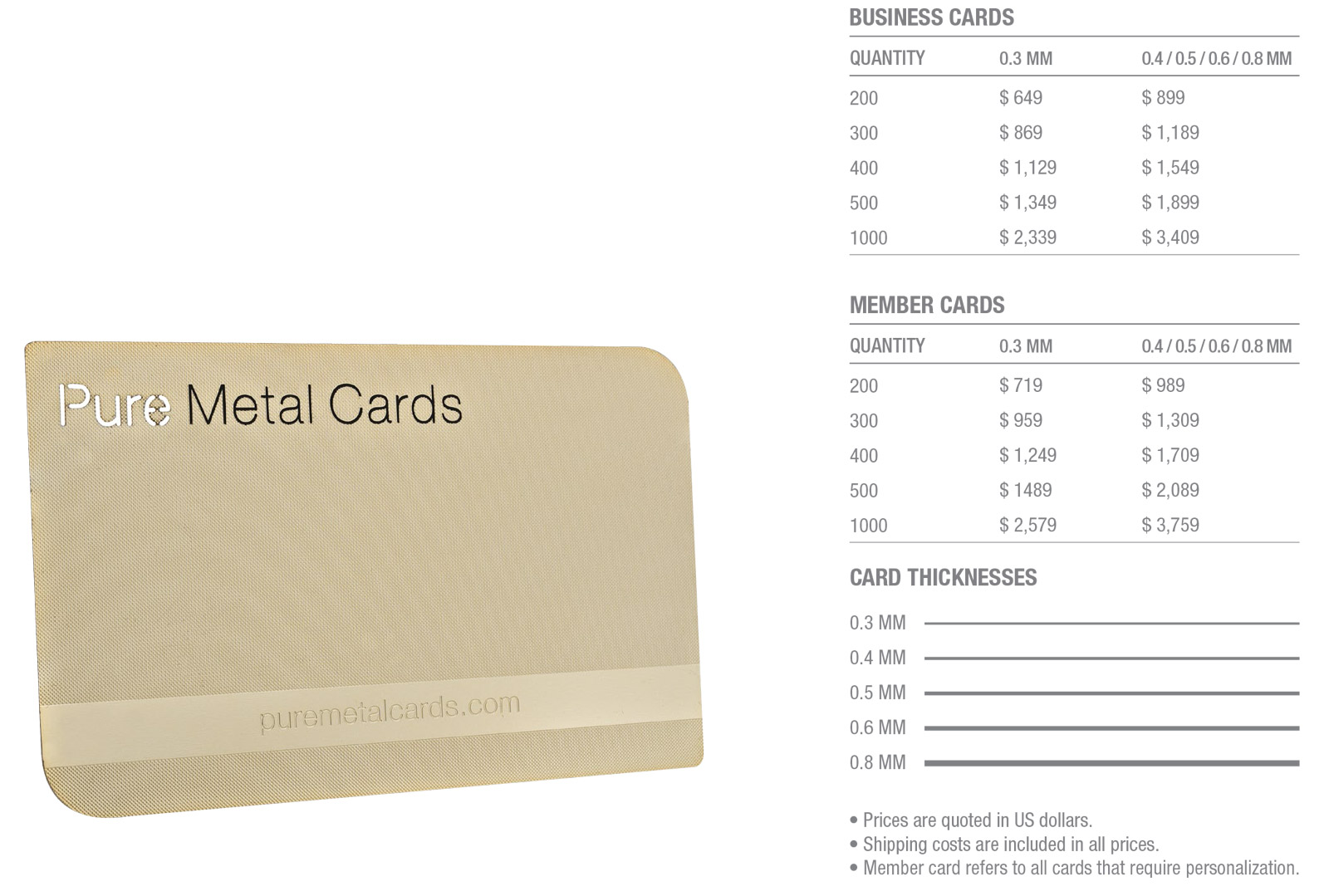 Brass-(Gold)-Prism-Cards-Pricing-Table
