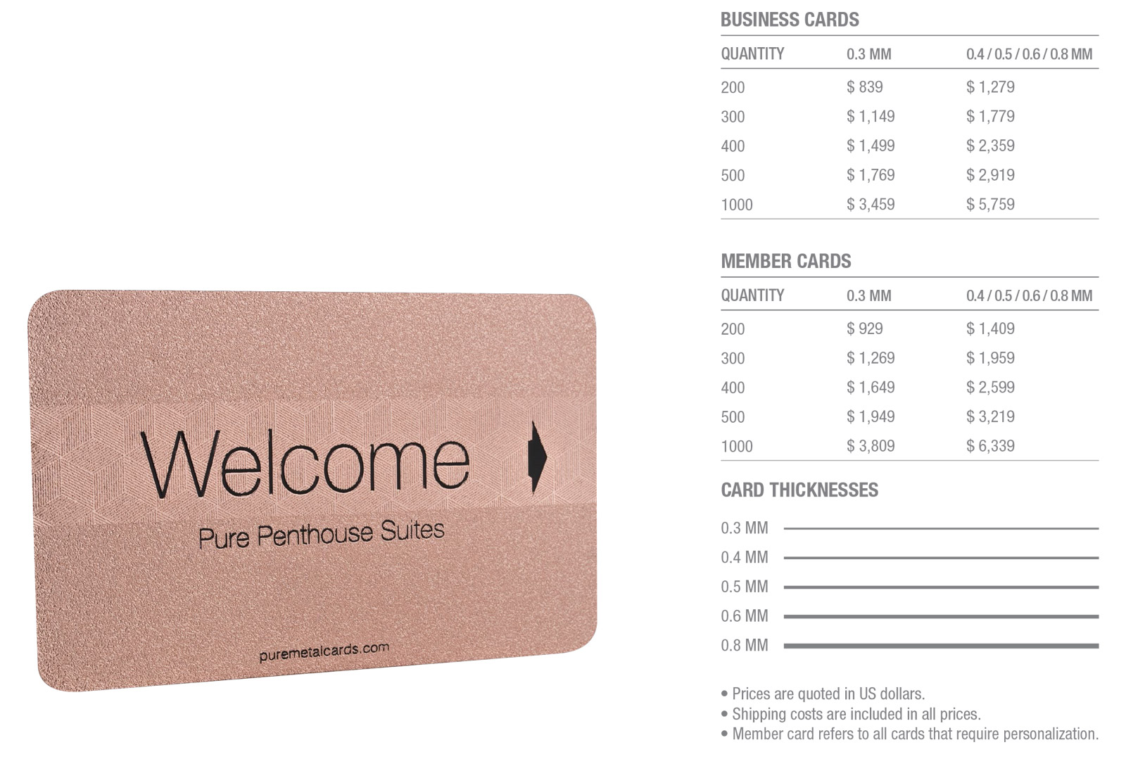 Copper-Frosted-Cards-Pricing-Table