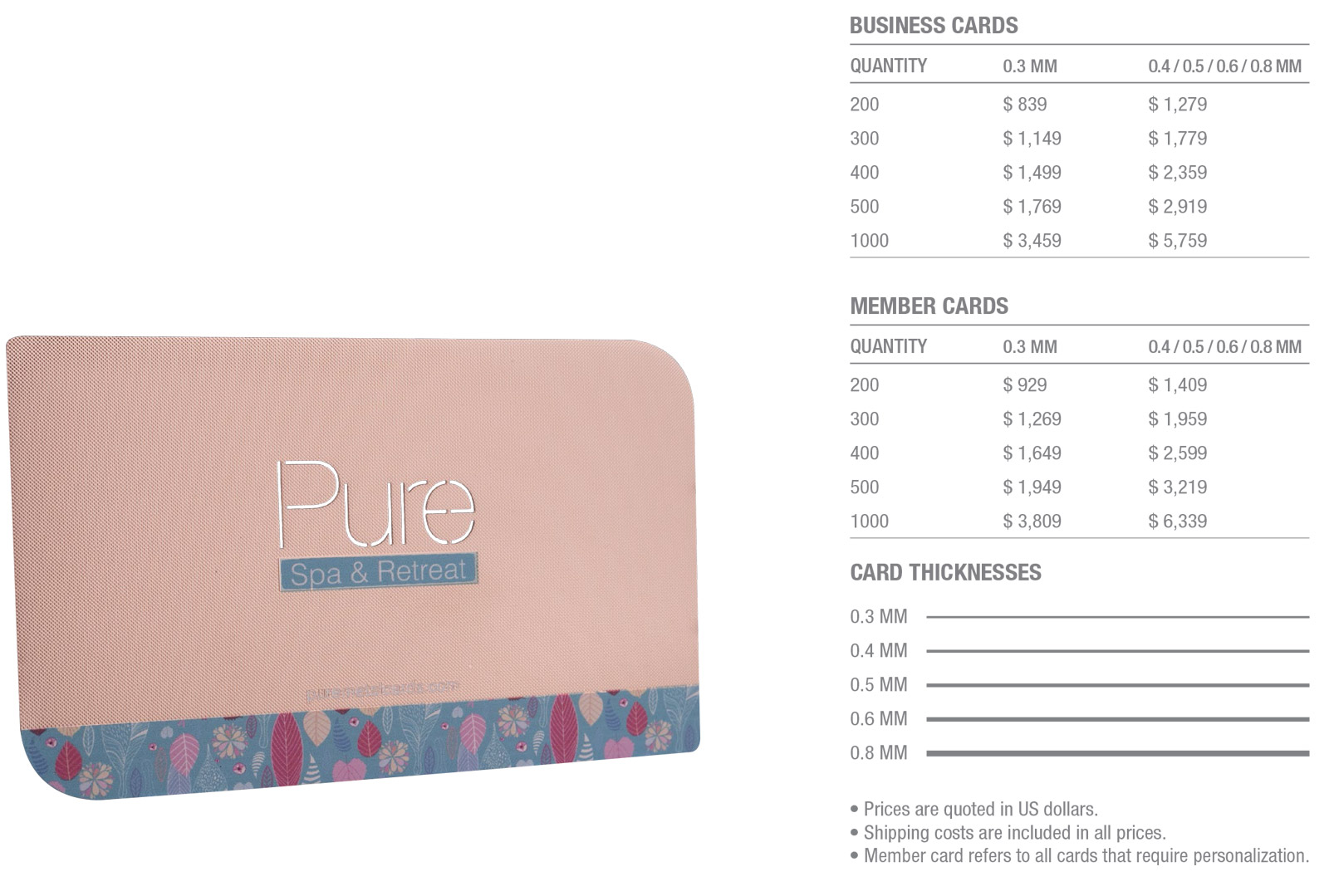 Copper-Prism-Cards-Pricing-Table