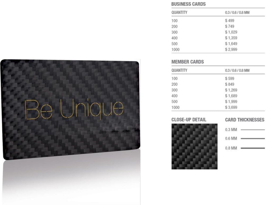 Carbon Fiber (Gloss Finish) Pricing Table