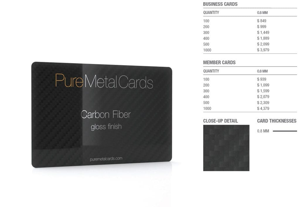 Carbon Fiber (Gloss Finish) Cards