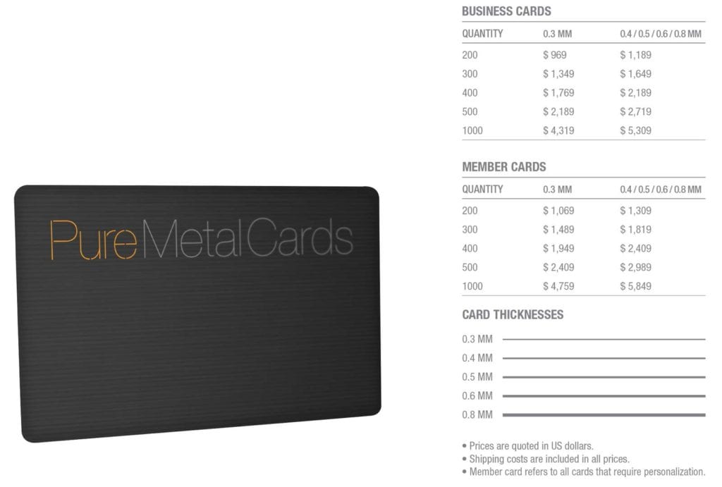 Matt Black Contour Copper Cards