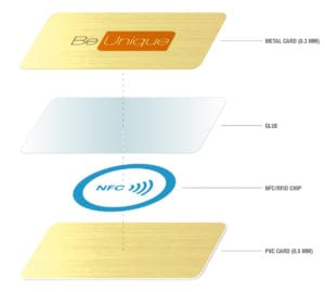 Pure Metal Cards metal + NFC + PVC combination card