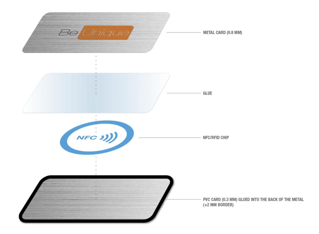 Pure Metal Cards - metal+NFC card
