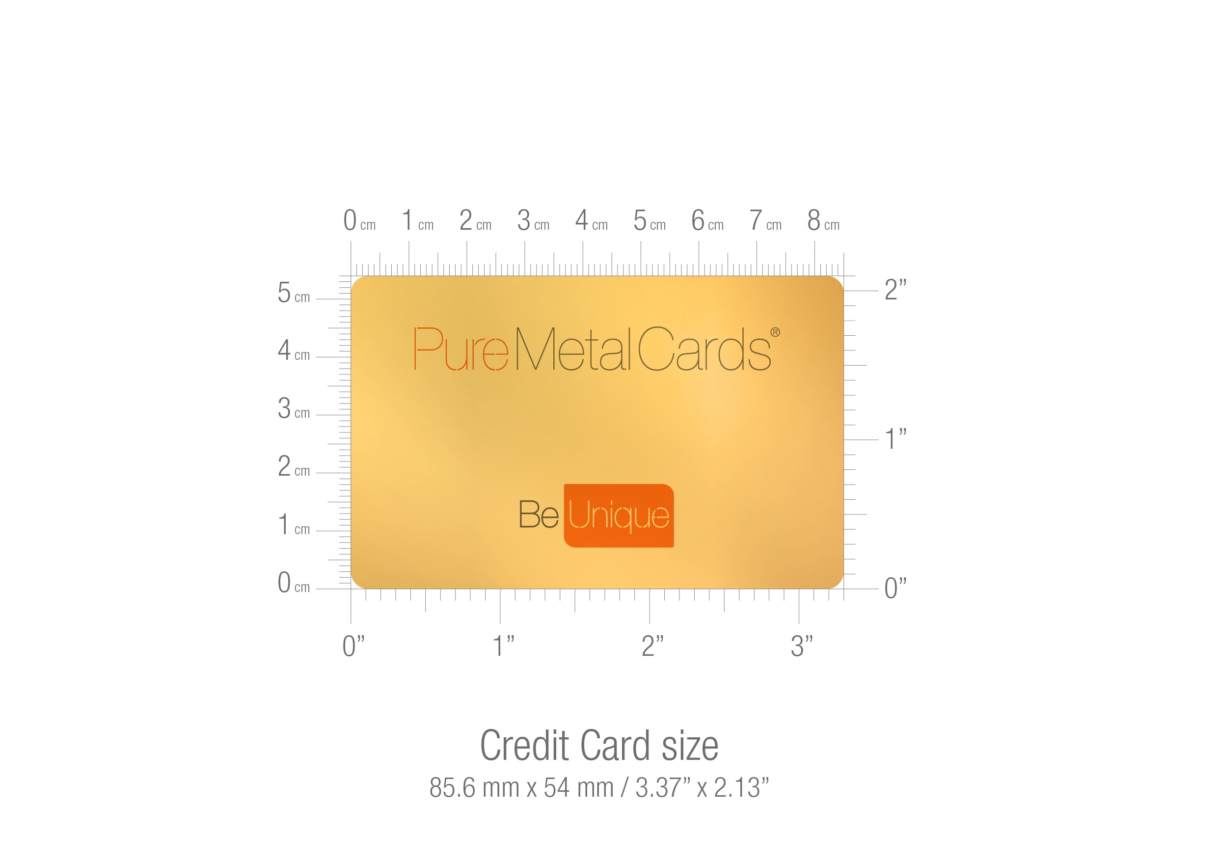 PMC credit card sizing
